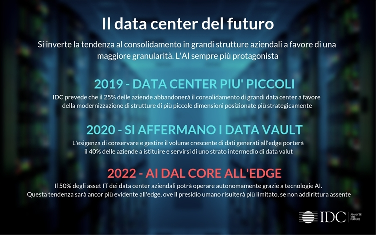 Lunga vita al Data Center